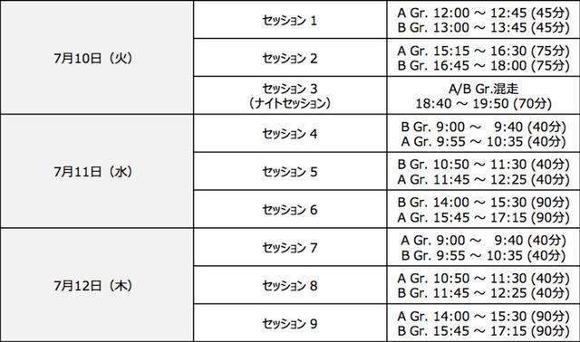 画像2: 走行スケジュール(予定)