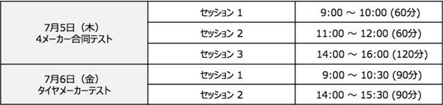 画像1: 走行スケジュール(予定)