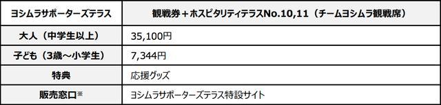 画像2: ヨシムラサポーターズテラス応援席:4月28日(土)発売