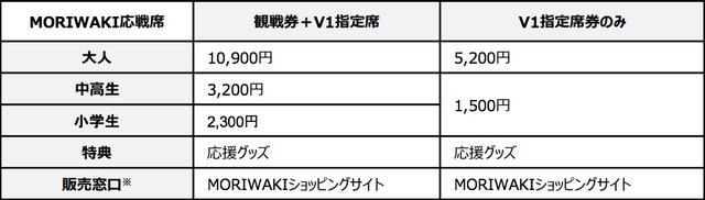 画像2: MORIWAKI応援席:4月28日(土)発売