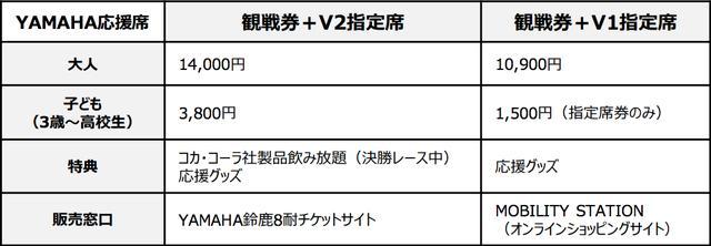 画像2: YAMAHA応援席:V2:5月11日(土)発売  V1:4月28日(土)発売