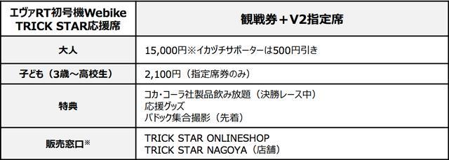 画像2: エヴァRT初号機 Webike TRICK STAR応援席:4月28日(土)発売