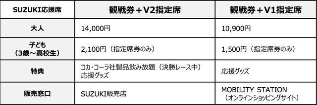 画像2: SUZUKI応援席:V2:5月10日(土)発売  V1:4月28日(土)発売