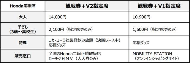 画像2: Honda応援席:4月28日(土)発売