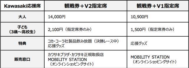 画像2: Kawasaki応援席:4月28日(土)発売