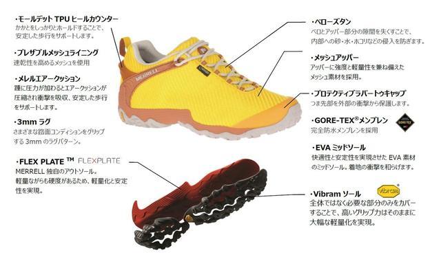 画像2: CHAMELEON 7 STORM GORE-TEX® 価格15,800円(税抜) www.merrell.jp