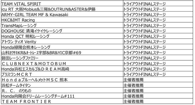 画像: トライアウトFINALステージ(近畿選手権シリーズ第2戦 鈴鹿サンデーロードレース JSB1000《8耐トライアウト》クラス)を勝ち抜いた14チームと、主催者推薦の5チーム。主催者推薦には、社内チームの浜松チームタイタンなどが選ばれました! www.mobilityland.co.jp