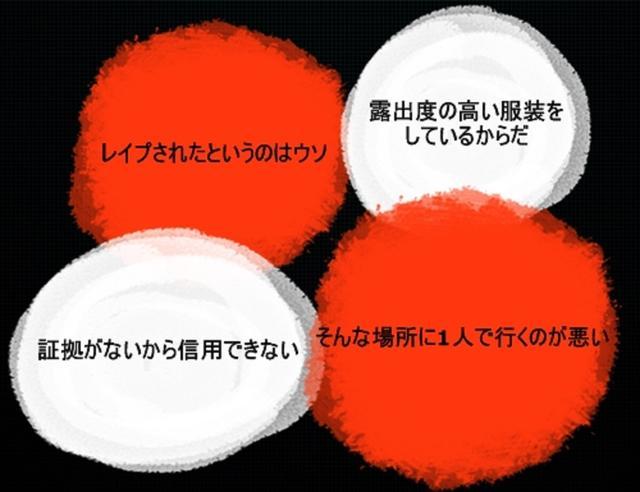画像: ※「ヴィクティム・ブレ―ミング」とは、事件の被害者に対して非難や批判を浴びせる行為。
