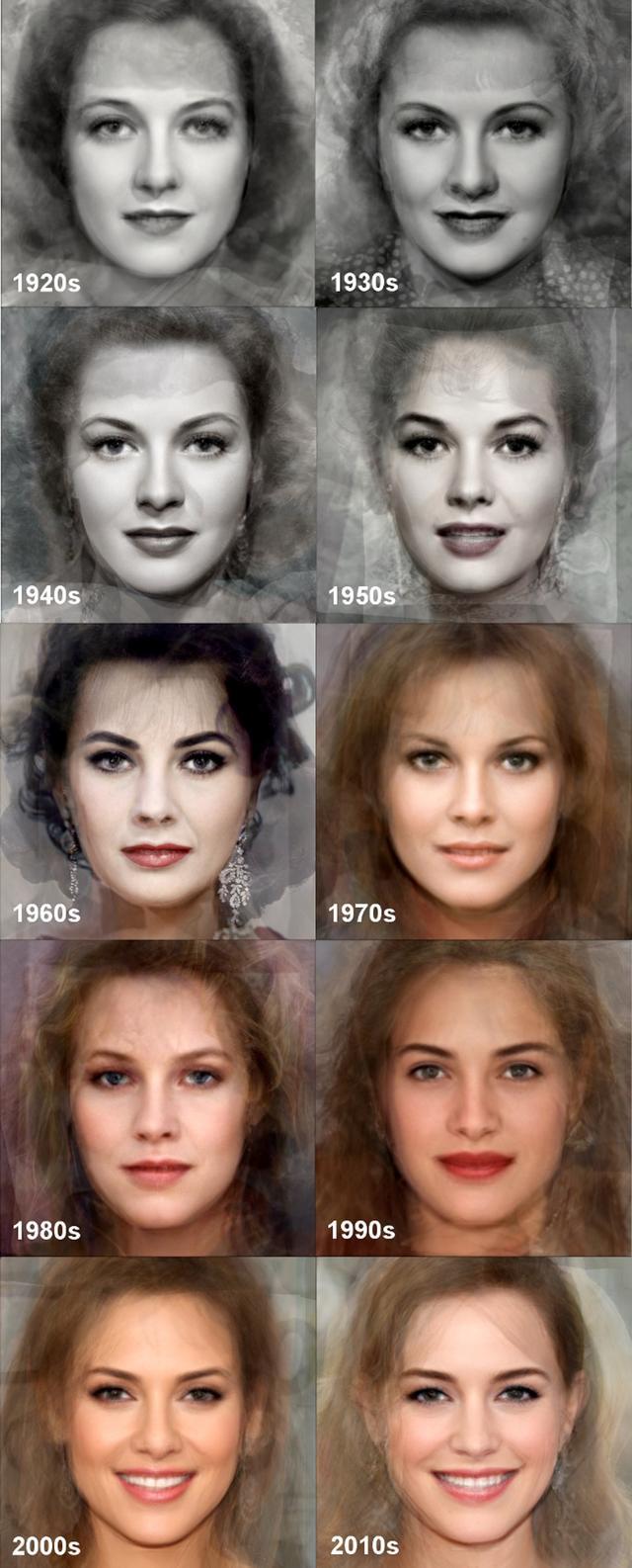 画像: 年代別ハリウッド女優の「平均顔」