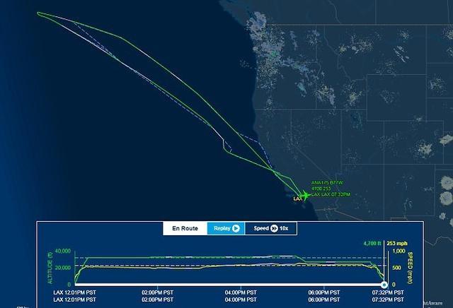 画像: クリッシーら乗客を乗せた全日空機のフライト記録。