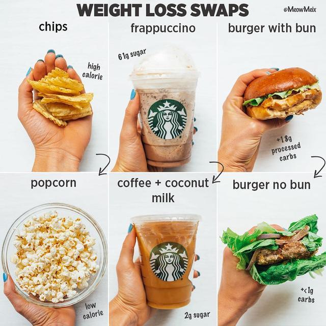 画像1: Amanda MeixnerさんはInstagramを利用しています:「Small tweaks add up!  These swaps will not only save your waistline but also your health. The top side is full of processed foods, bad…」 www.instagram.com