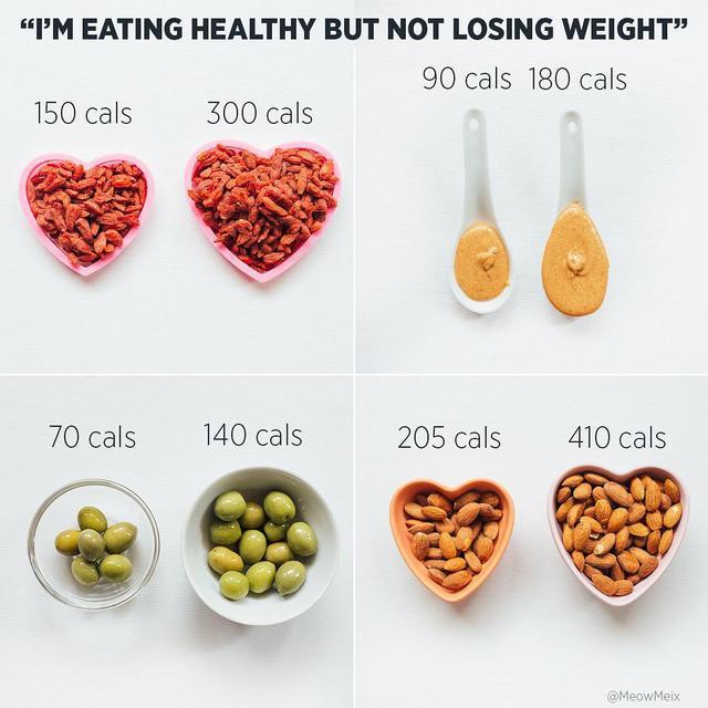 画像1: Amanda MeixnerさんはInstagramを利用しています:「While eating healthy is step 1 to feeling your best, sometimes you can still fall into the trap of not hitting your goal weight  . Healthy…」 www.instagram.com