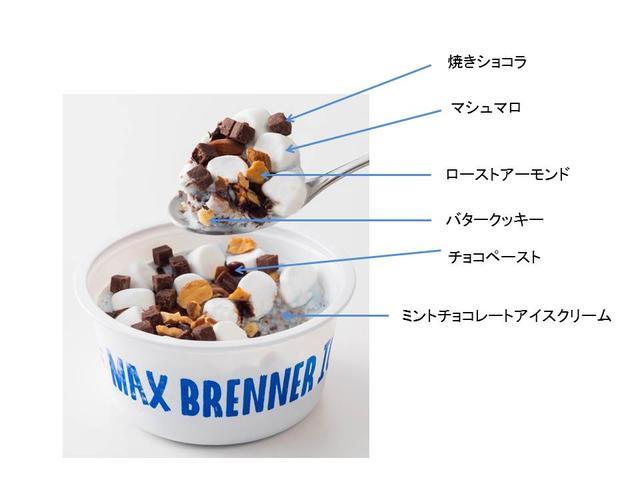 画像2: セブン‐イレブンで!NYで人気のマックス ブレナーのミントチョコチャンクアイス発売