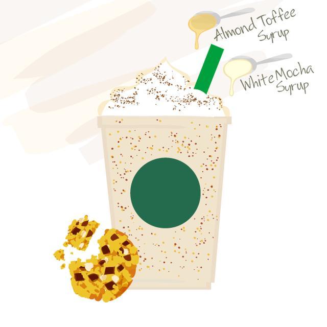 画像: @Starbucks