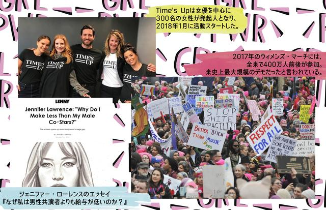 フェミニズム、MeToo、TimesUP、エンパワーメントソング