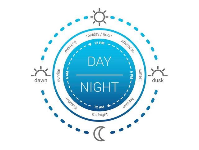画像: 4:朝と夜では違うスキンケアを