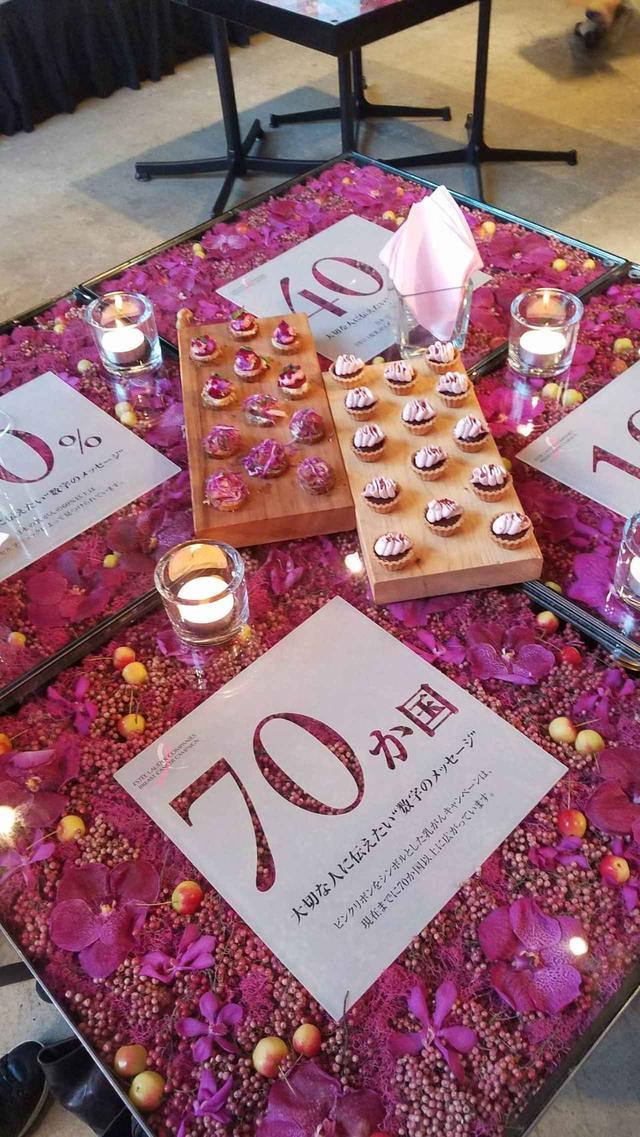 画像: テーブルに書かれた重要な数字