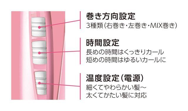 """画像2: 自動で巻けるベビリス ミラカールより""""ゆるふわ""""誕生!"""