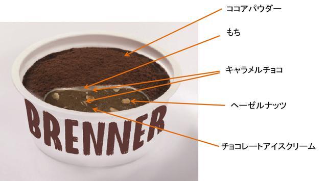 画像3: セブンで!マックス ブレナー チョコレートキャラメルMOCHIアイスクリーム