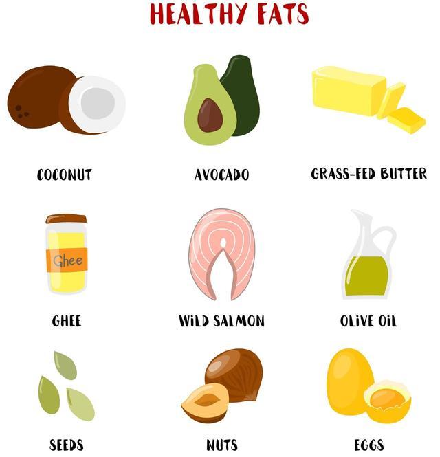 画像3: 脂肪をエネルギーに代えるダイエット!