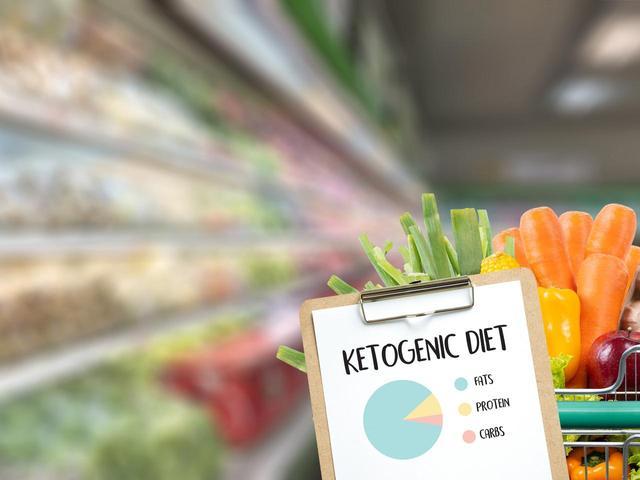 画像1: 脂肪をエネルギーに代えるダイエット!