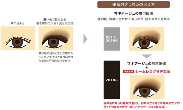 画像2: マキアージュより、瞳の色になじんで目を大きく見せるアイシャドウ