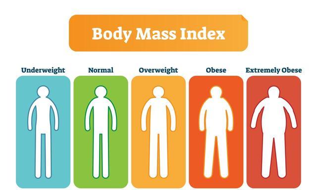 画像2: 「寝落ち」は太る!アメリカの論文が発表