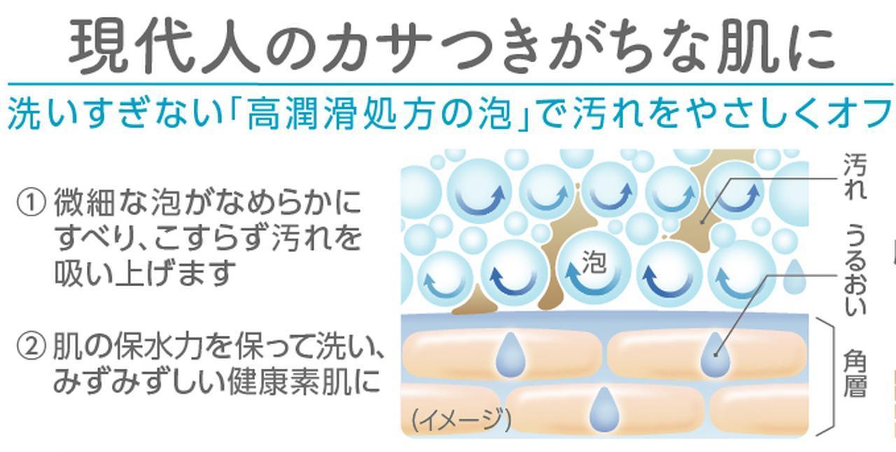 画像1: カサつきがちな肌に、洗いすぎない新発想の「ビオレu ザ ボディ」が誕生
