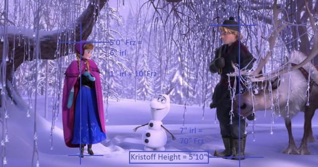 画像: 一般的な建物の構造をベースにしたこのファンの計測によると、エルサの身長はアナより10㎝高い162㎝、ハンスの身長は177㎝と推定されたが、世間では、「みんなもう少し高いはずだ」との声もある。©goldflshturtle.tumblr.com