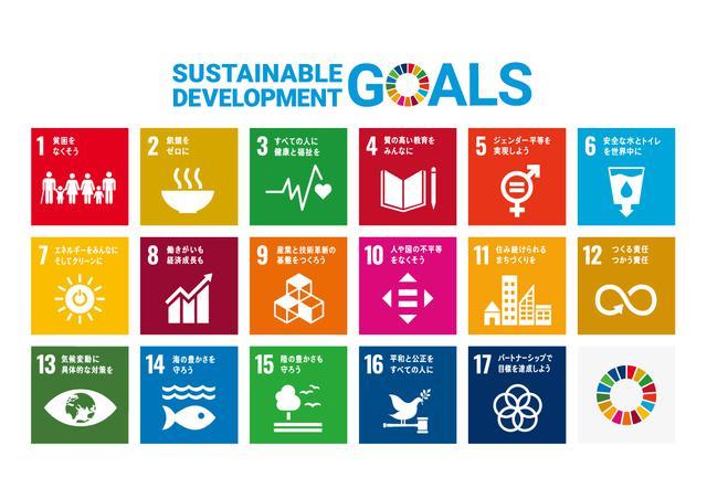 画像: 湿地を守ることは、SDGsの目標6と13〜15につながる