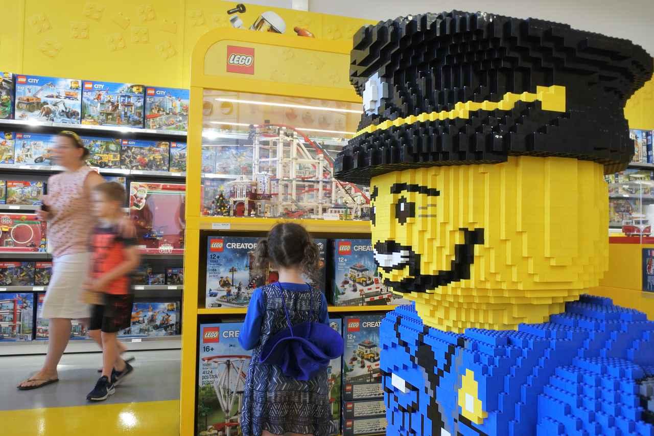 画像1: レゴのミステリーショッパーのシステム