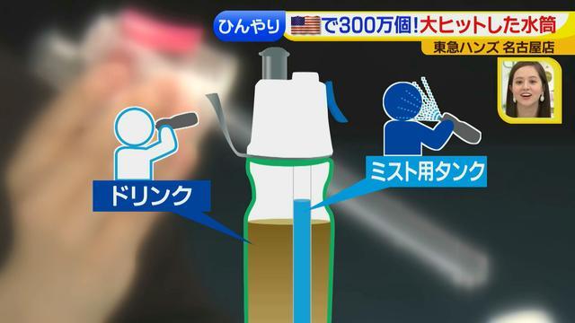画像12: ファンが廻ると時計にもなる、夏便利&おもしろグッズ
