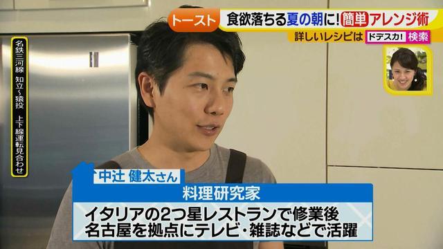 画像2: 朝のトースト アレンジレシピ インスタ行き篇