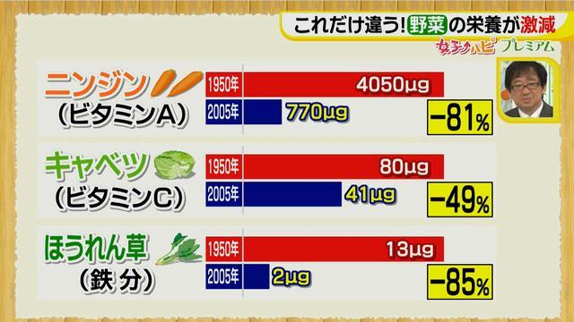 画像3: その調理、9割の栄養捨ててます!