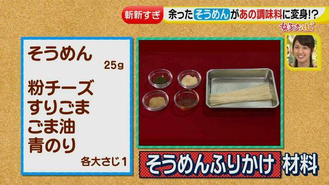 画像2: 調味料活用術② 食材の食感・うまみを利用して味付けに!