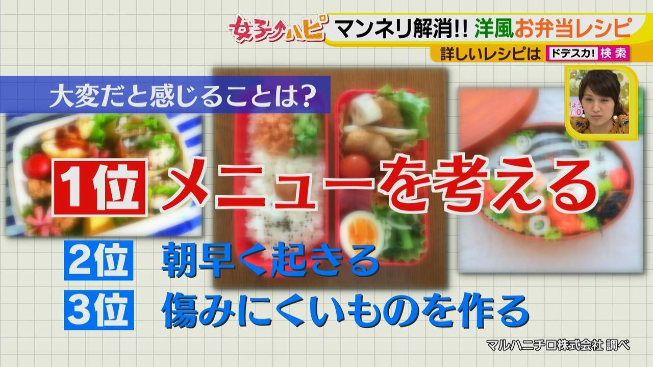 画像1: 健太先生のかんたん洋風お弁当レシピ イタリア風オムレツ フリッタータ♪