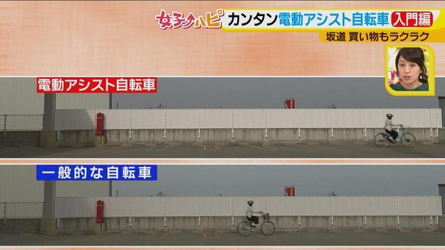 画像4: 電動アシスト篇 快適自転車ナビ♪