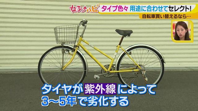 画像3: 選び方篇 快適自転車ナビ♪