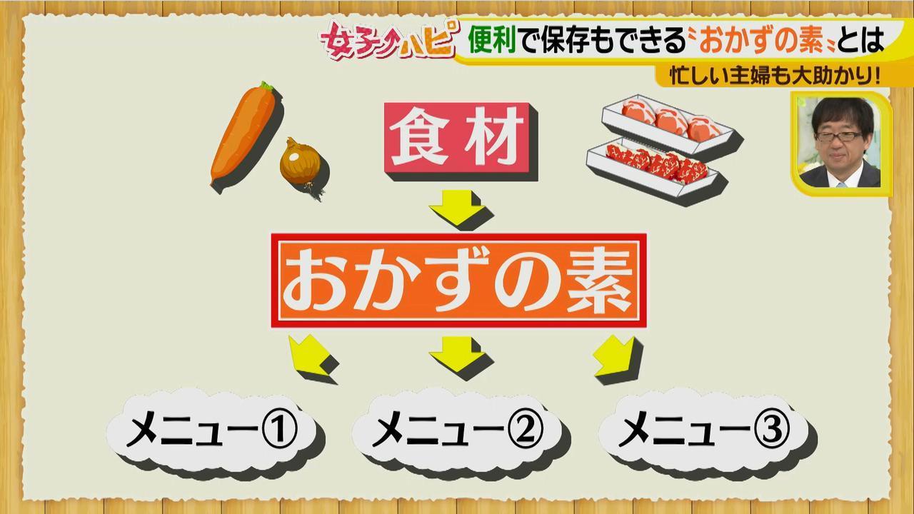 画像5: お肉が長持ち!賢い保存方法は忙しい時に備えての便利ワザ♪