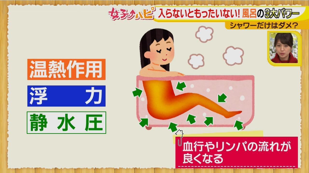 画像2: 今日から試してみたくなる! 健康にも美容にもダイエットにも効果的なHSP入浴法♪