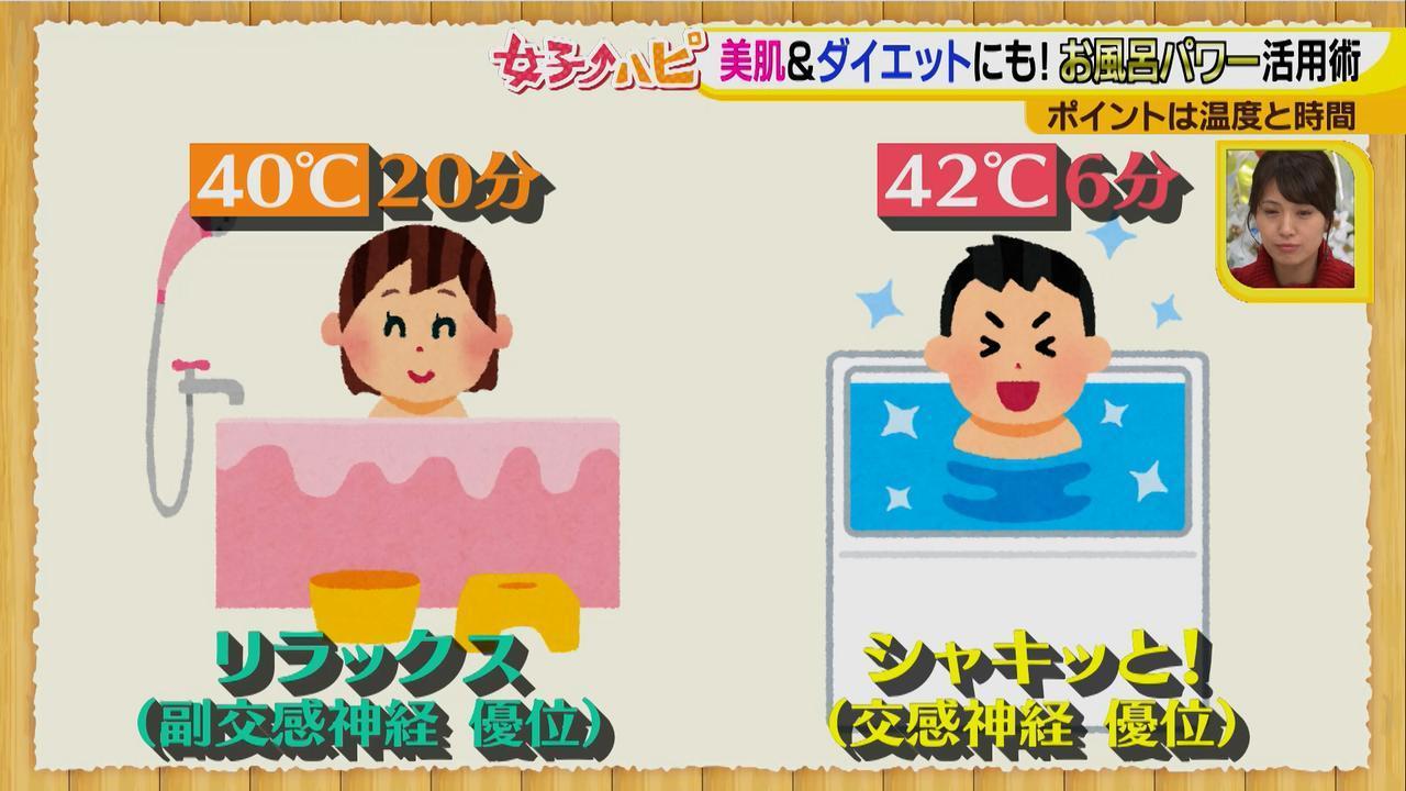 画像6: 今日から試してみたくなる! 健康にも美容にもダイエットにも効果的なHSP入浴法♪