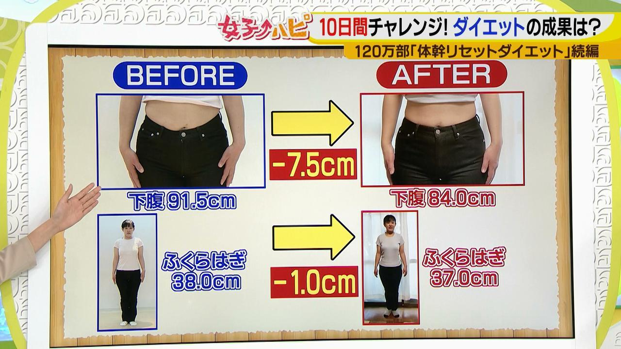 """画像15: 美和さんもびっくり!やせにくいパーツもサイズダウン! """"究極の部分やせエクササイズ""""ほっそり脚で歩くのも楽に♪"""