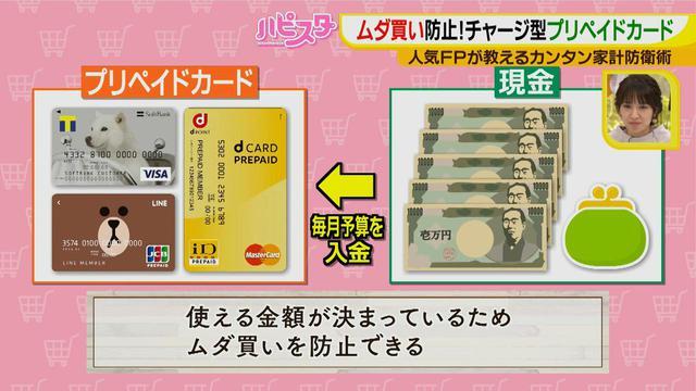 画像8: 増税後の家計対策に! ムダ買いを防止できる画期的なカードとは?