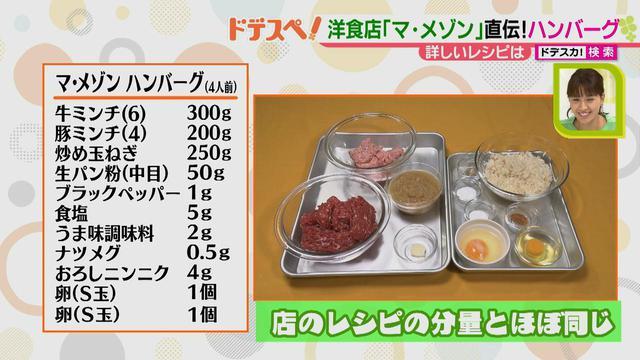 画像3: 家庭で名店の味が手軽に作れる! 老舗洋食とんかつ店直伝の本格ハンバーグレシピ