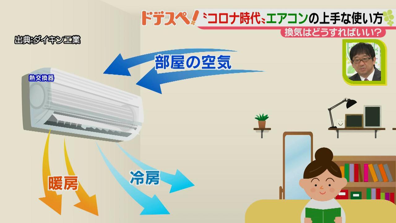 画像3: コロナ時代の暑さも乗り切る! エアコンをつけながらできる、上手な換気&電気代節約方法とは?