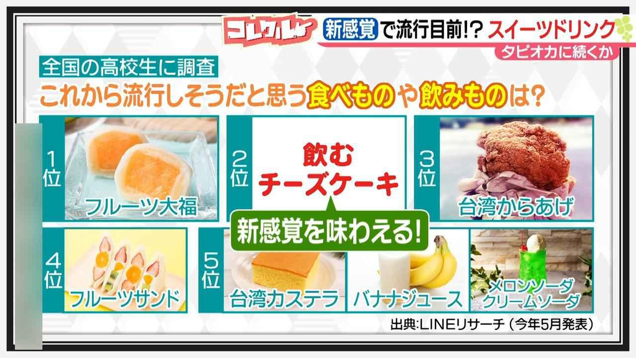 画像2: チーズケーキが飲み物に大変身!? 新感覚スイーツ「飲むチーズケーキ」でおうち時間を楽しもう♪
