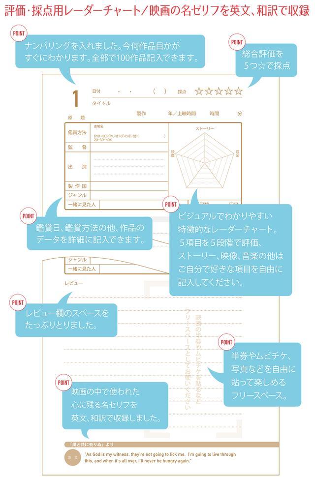 画像1: この手帳の特徴をご紹介