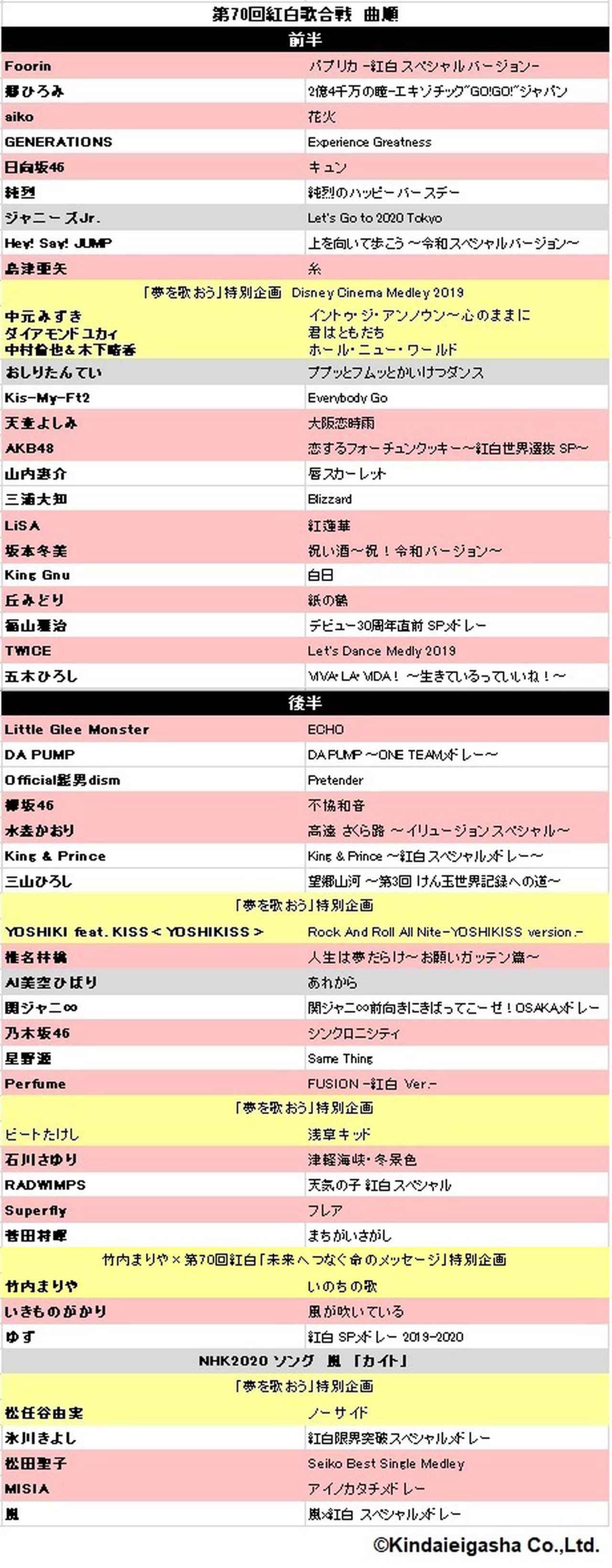 画像: 第70回NHK紅白歌合戦 曲順決定