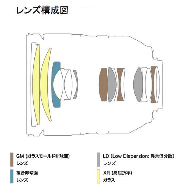 画像1: www.tamron.jp