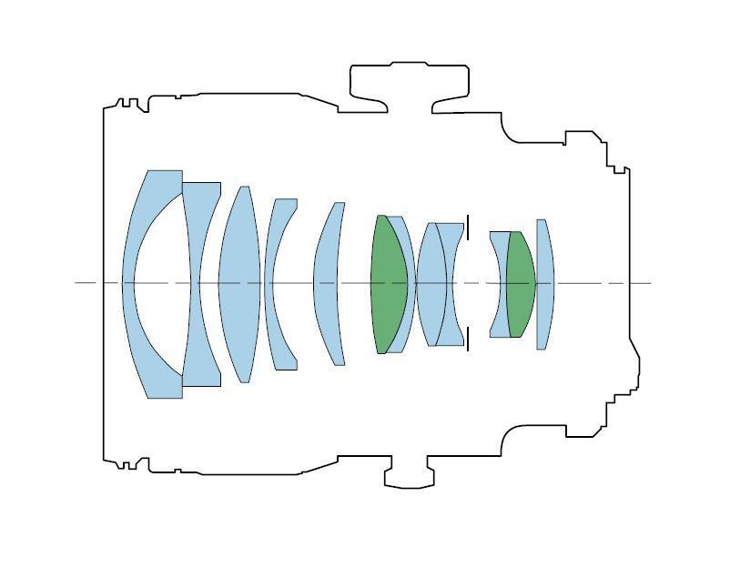 画像: ▲上は「TS-E50mm F2.8L マクロ」の光学構成図。緑色の部分がUDレンズ。